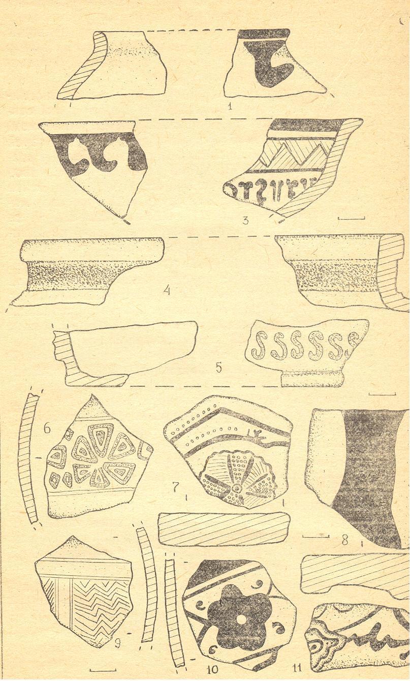 Рисунок находок золотоордынского периода.