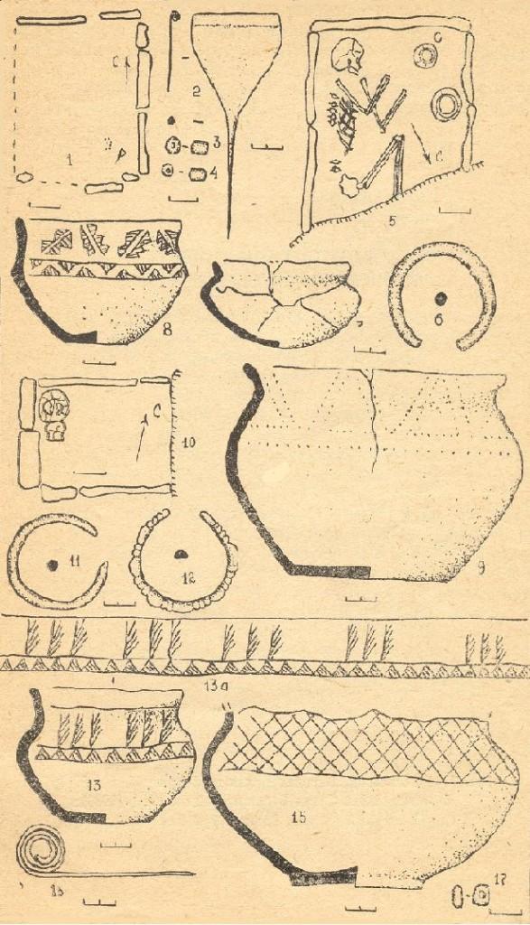 risunokarheolog